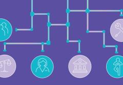 Choosing governance-based enterprise content management
