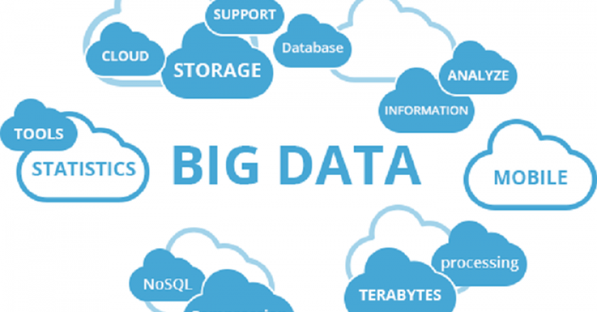 Scaling Data Integration to Handle Big Data