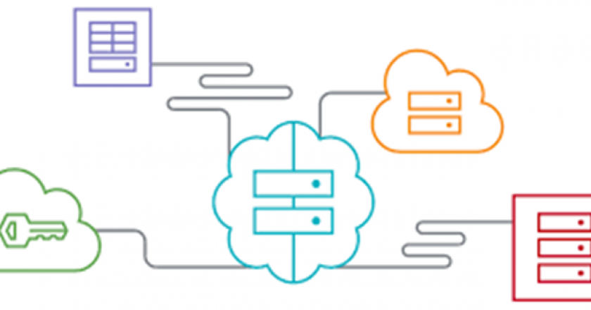 Automation In A Multi Cloud World The Key To Agility