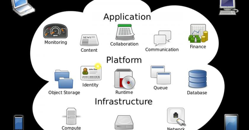 Top 3 Use Cases For A Cloud Management Platform