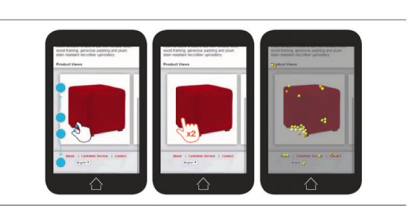 5 Ways to Optimize Your Mobile Applications with IBM Mobile Behavior Analysis